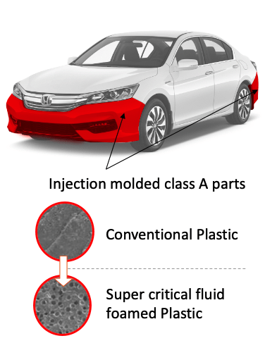 Injection molded parts: conventional plastic and super critical fluid plastic